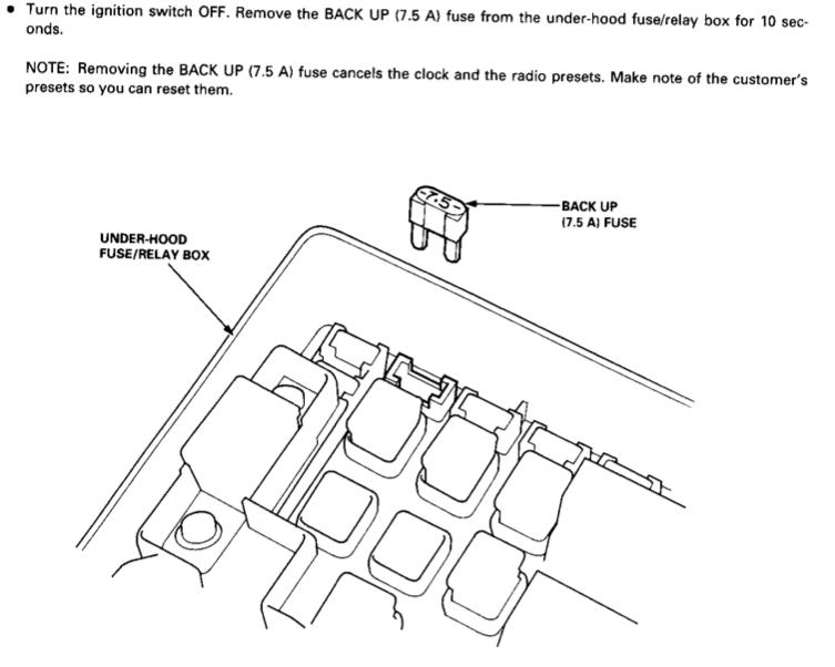 car idles at 1500rpm - page 2 - honda-tech