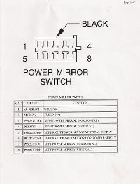 powermirrorswitchpinout.th power mirror switch not working www neons org power mirror switch wiring diagram at bakdesigns.co